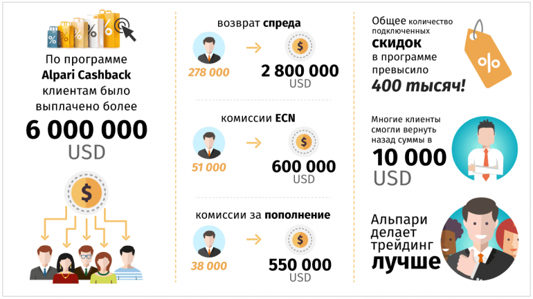 infograph_rus.png