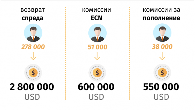infograph_rus_2.png